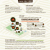 Projeto cria mapa de produtores locais para incentivar economia criativa em Ubatuba